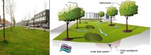 drainase untuk mengurangi banjir