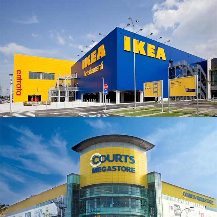 Industri Retail Perabot Perlengkapan Rumah